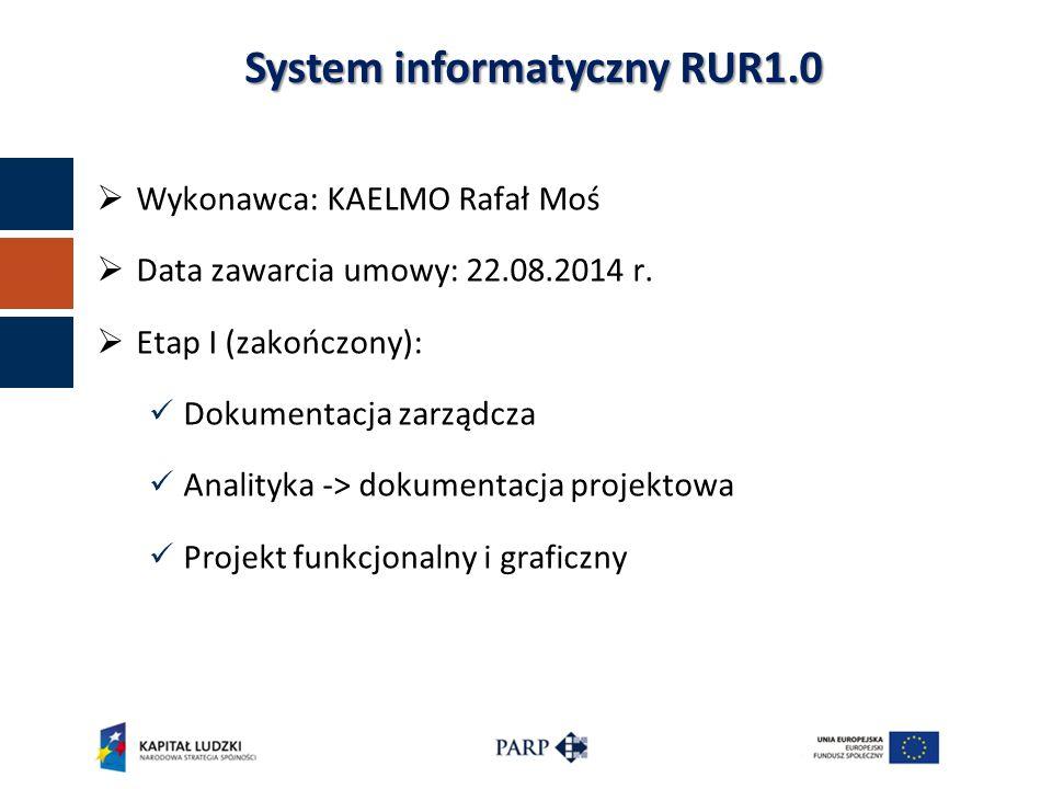  Wykonawca: KAELMO Rafał Moś  Data zawarcia umowy: 22.08.2014 r.