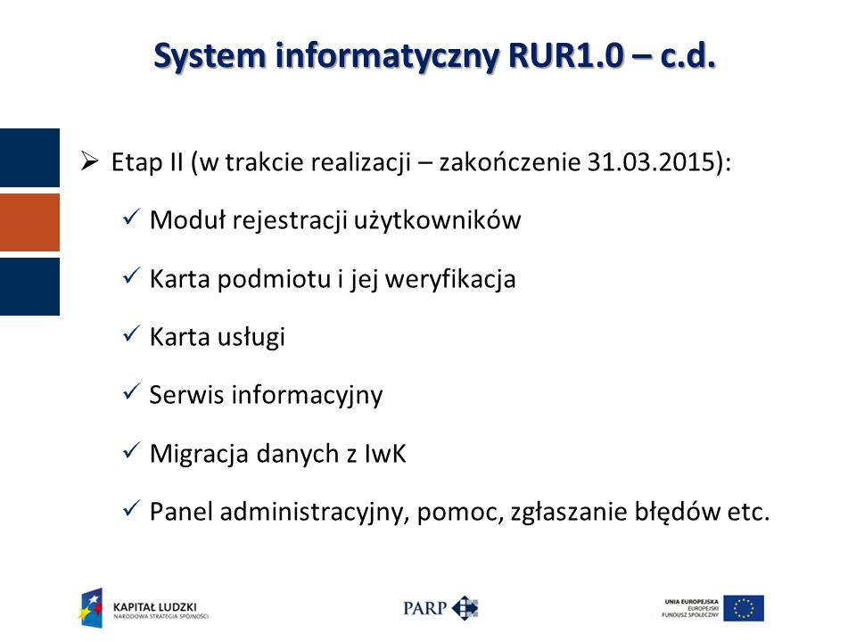  Etap II (w trakcie realizacji – zakończenie 31.03.2015): Moduł rejestracji użytkowników Karta podmiotu i jej weryfikacja Karta usługi Serwis informacyjny Migracja danych z IwK Panel administracyjny, pomoc, zgłaszanie błędów etc.