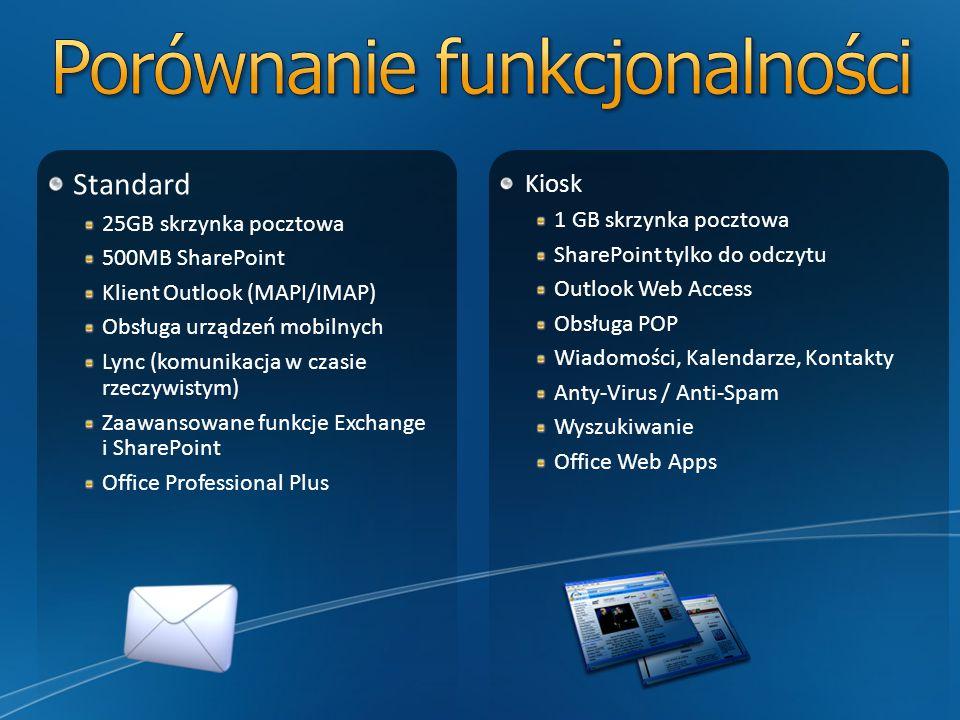 Standard 25GB skrzynka pocztowa 500MB SharePoint Klient Outlook (MAPI/IMAP) Obsługa urządzeń mobilnych Lync (komunikacja w czasie rzeczywistym) Zaawansowane funkcje Exchange i SharePoint Office Professional Plus Kiosk 1 GB skrzynka pocztowa SharePoint tylko do odczytu Outlook Web Access Obsługa POP Wiadomości, Kalendarze, Kontakty Anty-Virus / Anti-Spam Wyszukiwanie Office Web Apps