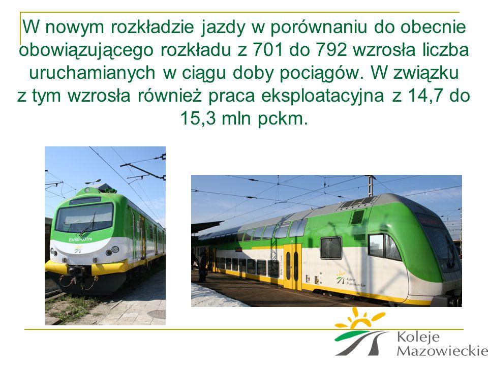 W nowym rozkładzie jazdy w porównaniu do obecnie obowiązującego rozkładu z 701 do 792 wzrosła liczba uruchamianych w ciągu doby pociągów. W związku z