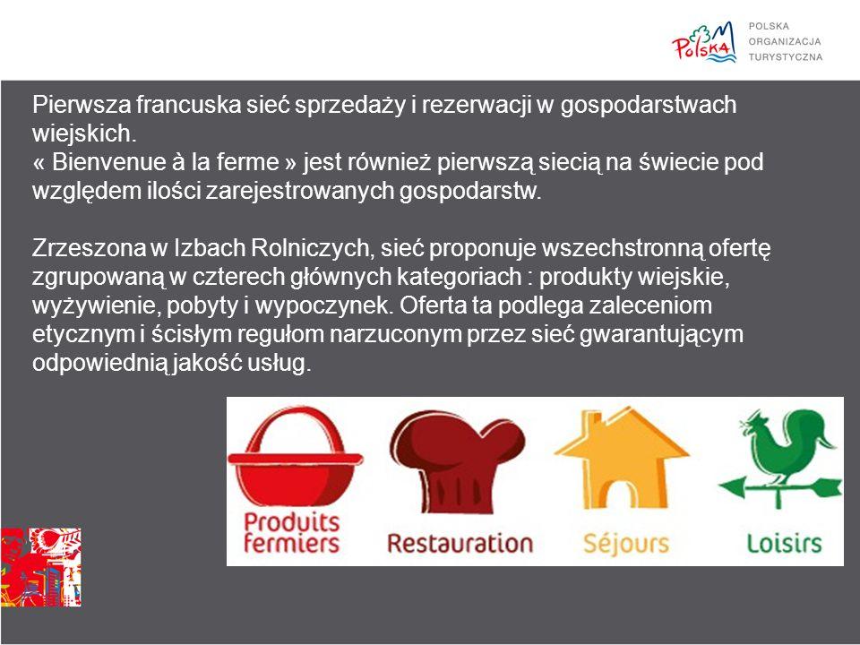 Pierwsza francuska sieć sprzedaży i rezerwacji w gospodarstwach wiejskich.