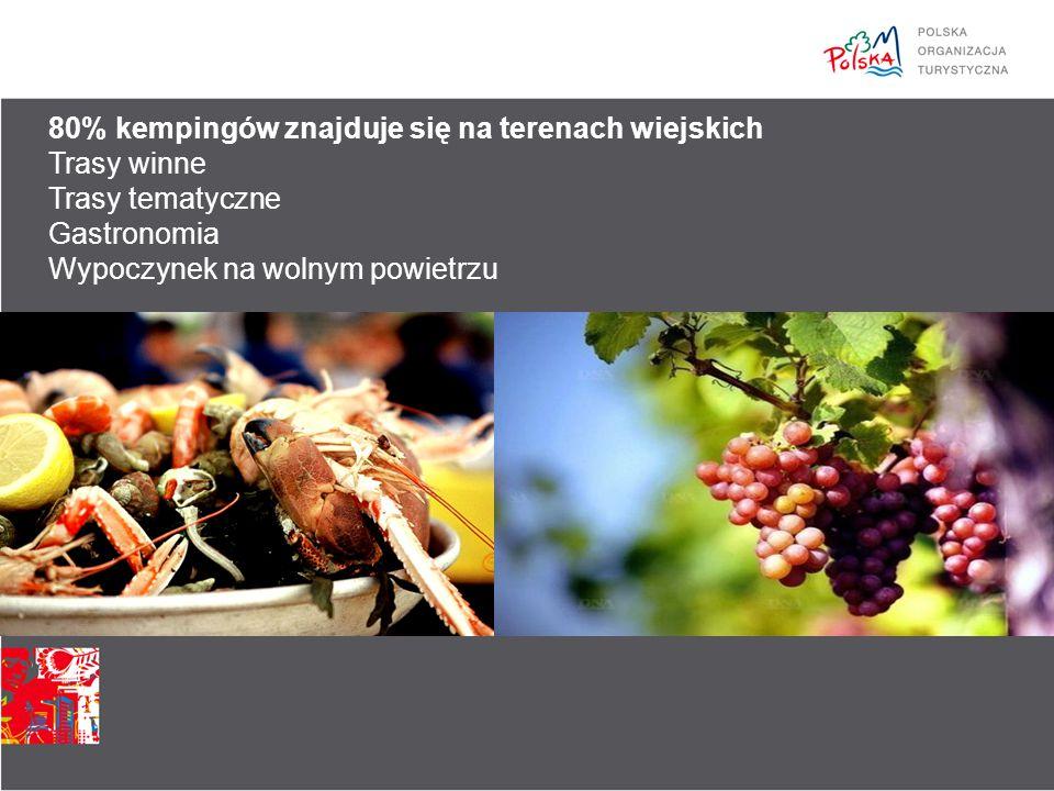 80% kempingów znajduje się na terenach wiejskich Trasy winne Trasy tematyczne Gastronomia Wypoczynek na wolnym powietrzu