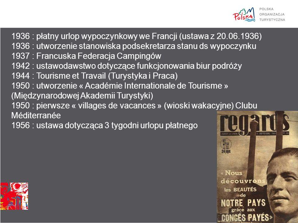 1936 : płatny urlop wypoczynkowy we Francji (ustawa z 20.06.1936) 1936 : utworzenie stanowiska podsekretarza stanu ds wypoczynku 1937 : Francuska Federacja Campingów 1942 : ustawodawstwo dotyczące funkcjonowania biur podróży 1944 : Tourisme et Travail (Turystyka i Praca) 1950 : utworzenie « Académie Internationale de Tourisme » (Międzynarodowej Akademii Turystyki) 1950 : pierwsze « villages de vacances » (wioski wakacyjne) Clubu Méditerranée 1956 : ustawa dotycząca 3 tygodni urlopu płatnego