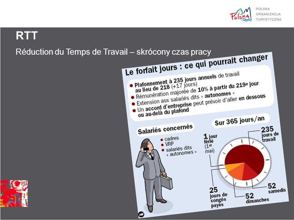 RTT Réduction du Temps de Travail – skrócony czas pracy