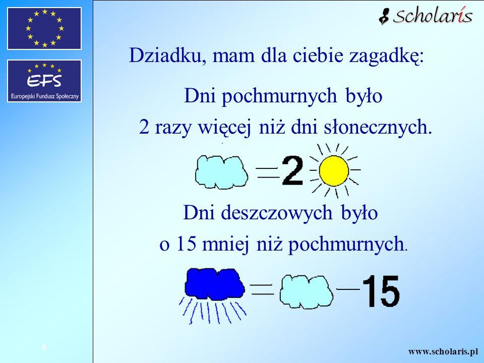www.scholaris.pl 5 Dziadku, mam dla ciebie zagadkę: Dni pochmurnych było 2 razy więcej niż dni słonecznych. Dni deszczowych było o 15 mniej niż pochmu