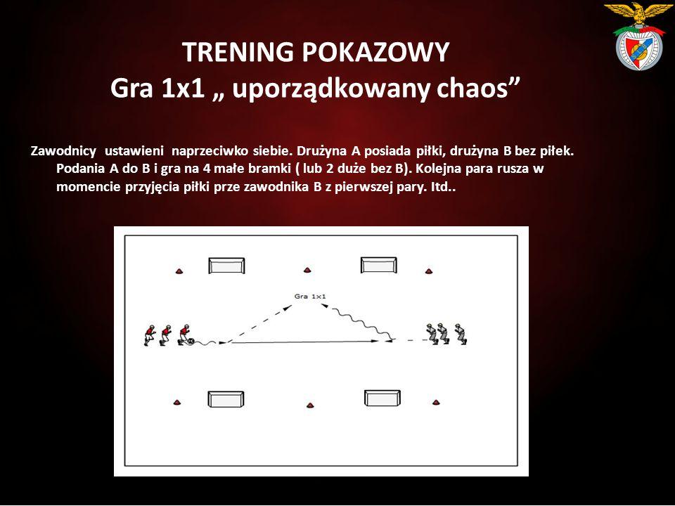 Gra 1x1 z elementami szybkości reakcji Zawodnicy podzieleni na 4 zespoły, każdy ustawiony za małą bramką.