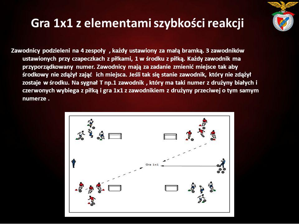 Gra 1x1 do 1x2 na 4 bramki Zawodnicy podzieleni na dwie grupy –dobrani w trójki ustawiają się przy 3 czapeczkach ( czerwona, biała, niebieska ) Zawodnik środkowy ( ustawiony przy białej czapeczce) otrzymuje podanie od T, w tym momencie ma za zadanie zdobyć gola, natomiast dwaj pozostali muszą mu piłkę odebrać.