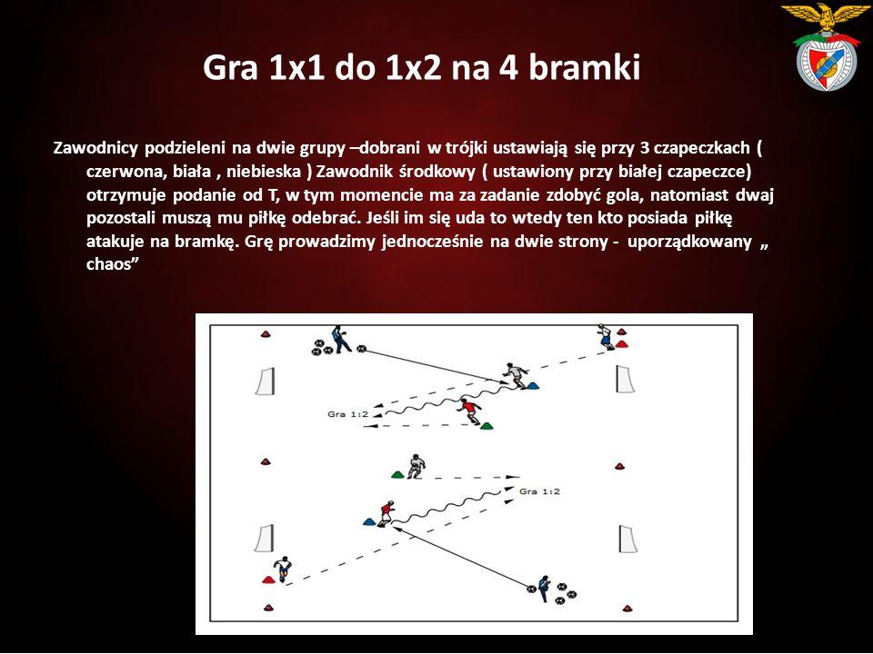 Gra 1x1 do 1x2 na 4 bramki Zawodnicy podzieleni na dwie grupy –dobrani w trójki ustawiają się przy 3 czapeczkach ( czerwona, biała, niebieska ) Zawodn