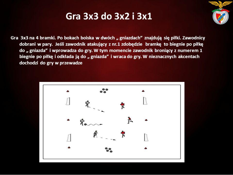 """Gra 3x3 do 3x2 i 3x1 Gra 3x3 na 4 bramki. Po bokach boiska w dwóch """" gniazdach"""" znajdują się piłki. Zawodnicy dobrani w pary. Jeśli zawodnik atakujący"""
