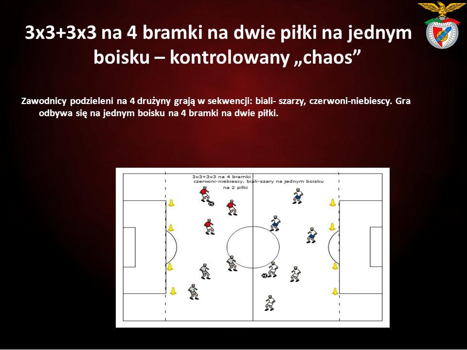"""3x3+3x3 na 4 bramki na dwie piłki na jednym boisku – kontrolowany """"chaos"""" Zawodnicy podzieleni na 4 drużyny grają w sekwencji: biali- szarzy, czerwoni"""