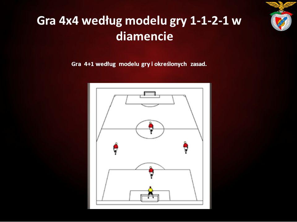 Gra 4x4 według modelu gry 1-1-2-1 w diamencie Gra 4+1 według modelu gry i określonych zasad.