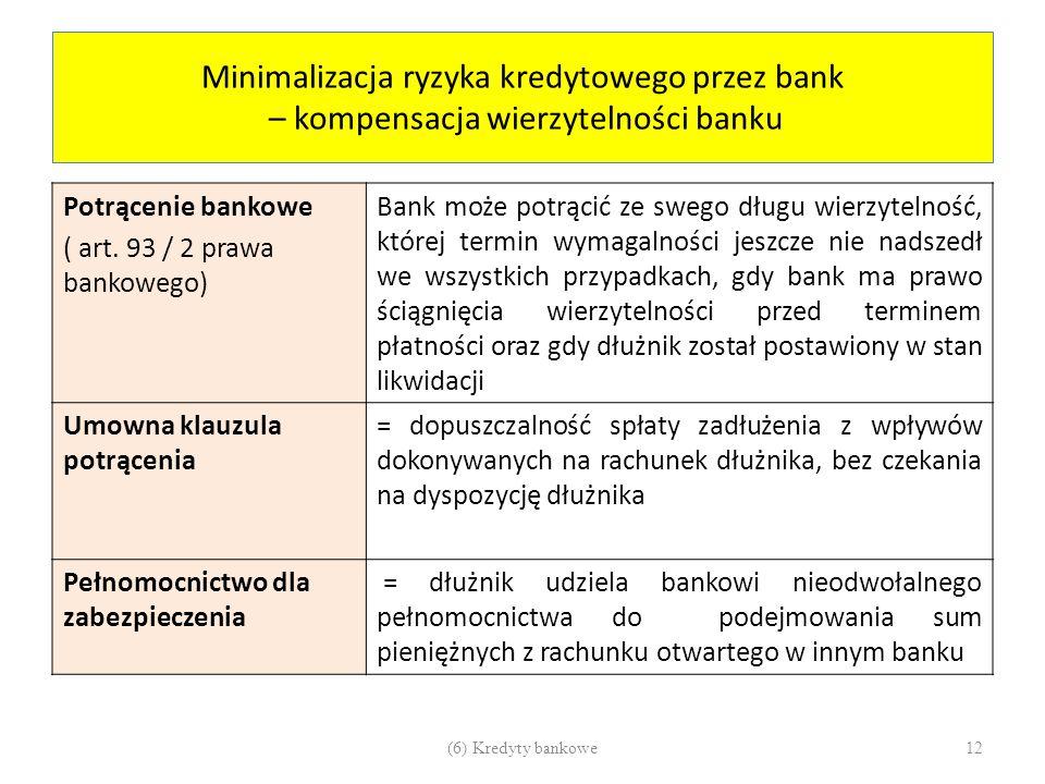 Minimalizacja ryzyka kredytowego przez bank – kompensacja wierzytelności banku Potrącenie bankowe ( art. 93 / 2 prawa bankowego) Bank może potrącić ze
