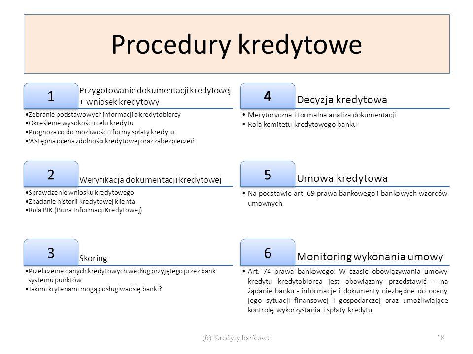 Procedury kredytowe Przygotowanie dokumentacji kredytowej + wniosek kredytowy 1 Zebranie podstawowych informacji o kredytobiorcy Określenie wysokości