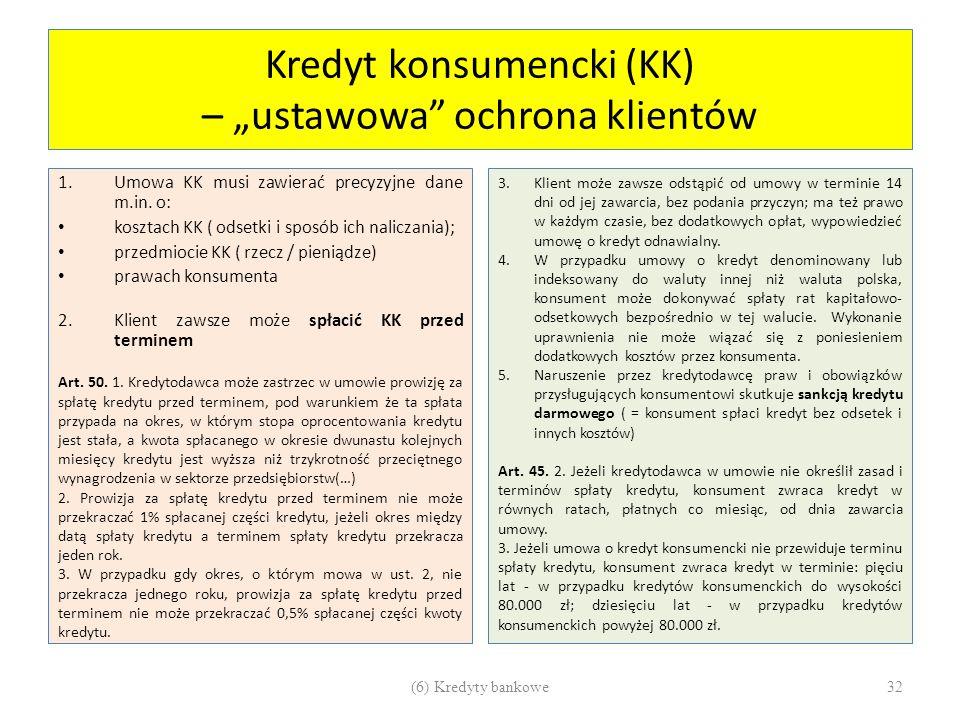 """Kredyt konsumencki (KK) – """"ustawowa"""" ochrona klientów 1.Umowa KK musi zawierać precyzyjne dane m.in. o: kosztach KK ( odsetki i sposób ich naliczania)"""