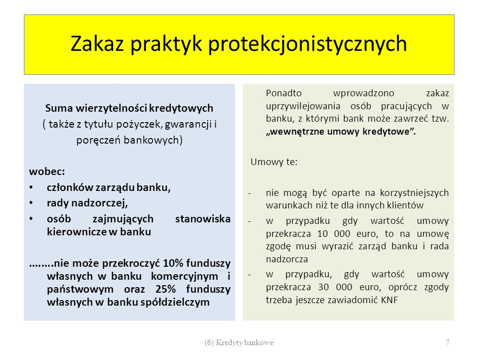 Lichwa Kodeks Karny, art.