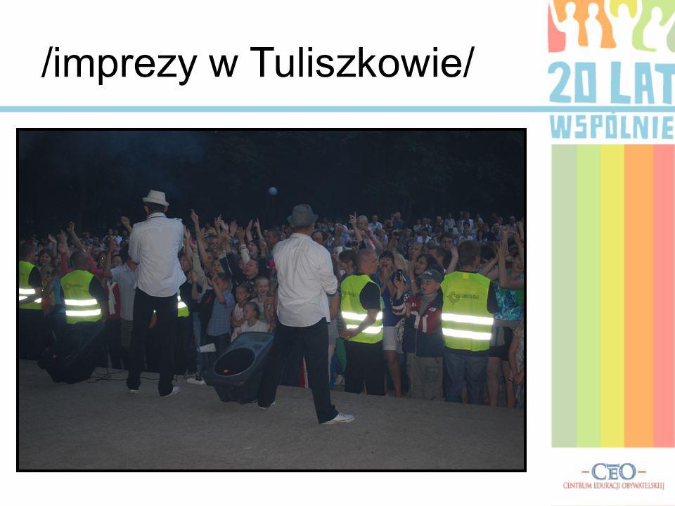 /imprezy w Tuliszkowie/