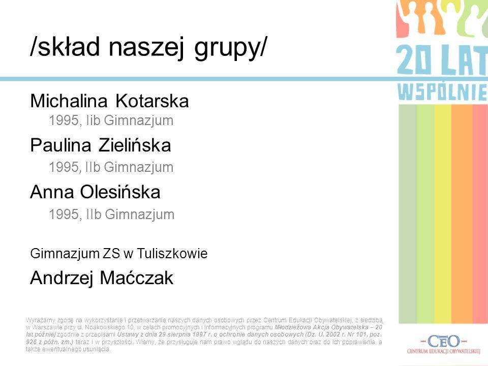 Michalina Kotarska 1995, Iib Gimnazjum Paulina Zielińska 1995, IIb Gimnazjum Anna Olesińska 1995, IIb Gimnazjum Gimnazjum ZS w Tuliszkowie Andrzej Mać