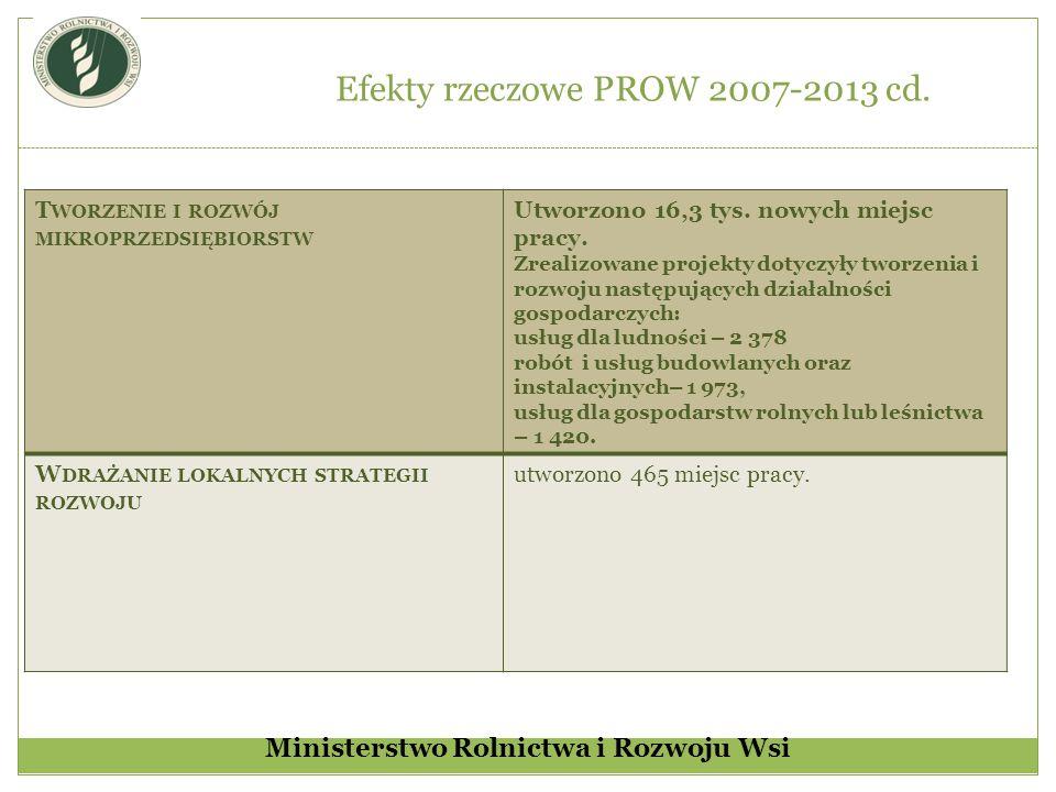 """Komunikat Komisji Europejskiej """"WPR do 2020 r. Wyzwania Środowiskowe Europa 2020 3 cele polityki Uproszczenie Gospodarcze Terytorialne Zrównoważony rozwój terytorialny Opłacalna produkcja żywności Wsparcie dochodów gospodarstw oraz zmniejszanie ich zmienności Poprawa konkurencyjności sektora i wzmocnienie jego udziału jakościowego w łańcuchu żywnościowym Wynagradzanie za trudności związane z produkcją na obszarach o szczególnych ograniczeniach naturalnych Zabezpieczenie dostarczania środowiskowych dóbr publicznych Promowanie ekologicznego wzrostu poprzez innowacje Łagodzenie skutków zmian klimatu oraz przystosowania się do nich Wspieranie zatrudnienia na obszarach wiejskich oraz zachowanie struktur społecznych Promocja dywersyfikacji Uwzględnienie różnorodności strukturalnej systemów rolniczych, poprawa kondycji małych gospodarstw oraz rozwój lokalnych rynków Zrównoważone gospodarowanie zasobami naturalnymi oraz działania na rzecz klimatu"""