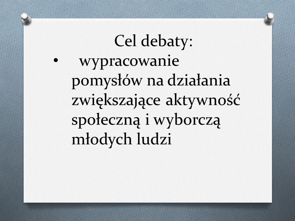 Plan debaty: Regulamin debaty Wyniki badań dotyczące poziomu frekwencji wyborczej wśród młodych ludzi Prawa obywatelskie przysługujące młodym ludziom do 18 roku życia Debata z udziałem zaproszonych gości Wnioski z debaty Poczęstunek