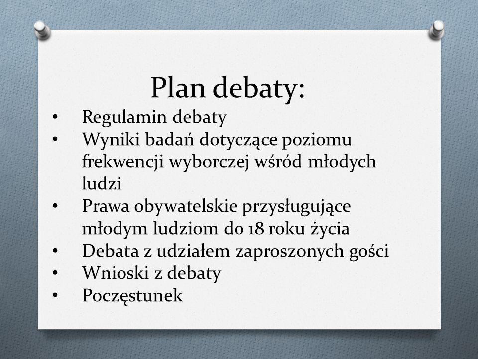 Plan debaty: Regulamin debaty Wyniki badań dotyczące poziomu frekwencji wyborczej wśród młodych ludzi Prawa obywatelskie przysługujące młodym ludziom