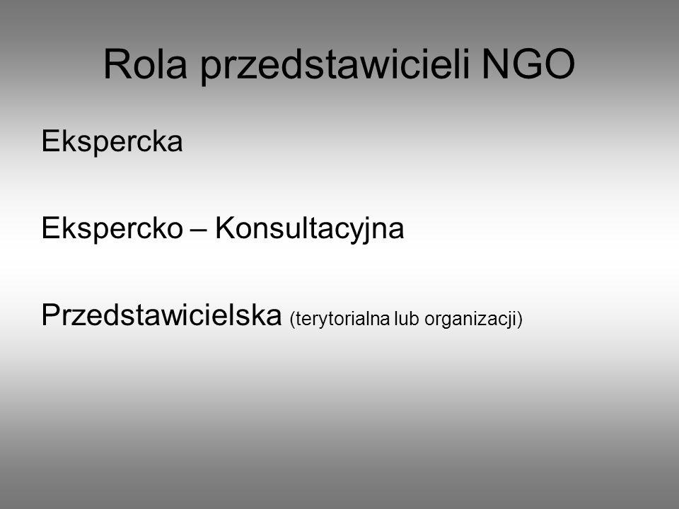 Rola przedstawicieli NGO Ekspercka Ekspercko – Konsultacyjna Przedstawicielska (terytorialna lub organizacji)