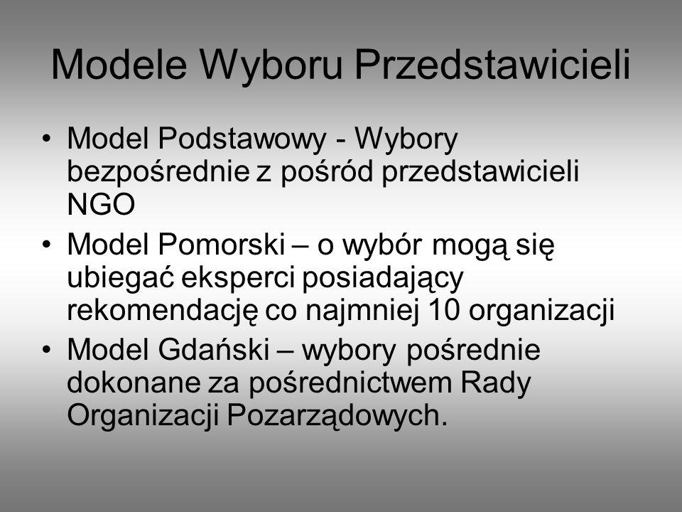 Modele Wyboru Przedstawicieli Model Podstawowy - Wybory bezpośrednie z pośród przedstawicieli NGO Model Pomorski – o wybór mogą się ubiegać eksperci posiadający rekomendację co najmniej 10 organizacji Model Gdański – wybory pośrednie dokonane za pośrednictwem Rady Organizacji Pozarządowych.