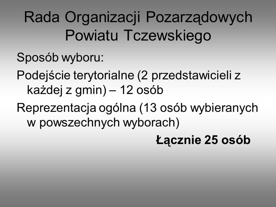 Rada Organizacji Pozarządowych Powiatu Tczewskiego Sposób wyboru: Podejście terytorialne (2 przedstawicieli z każdej z gmin) – 12 osób Reprezentacja ogólna (13 osób wybieranych w powszechnych wyborach) Łącznie 25 osób
