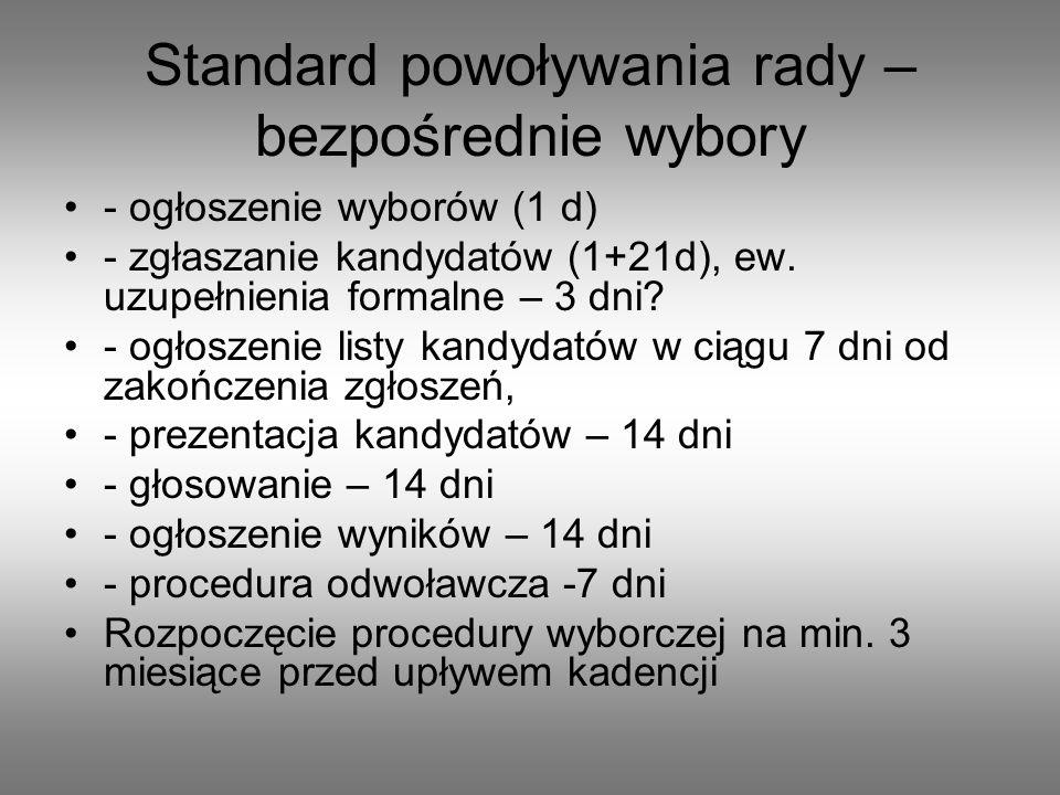 Standard powoływania rady – bezpośrednie wybory - ogłoszenie wyborów (1 d) - zgłaszanie kandydatów (1+21d), ew.