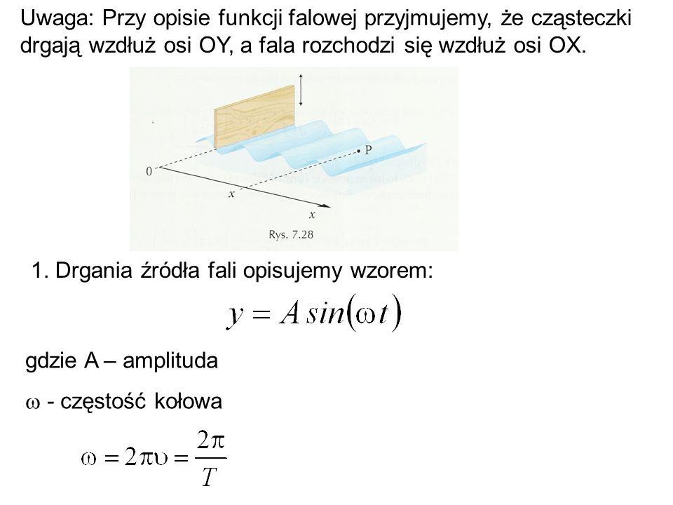 Uwaga: Przy opisie funkcji falowej przyjmujemy, że cząsteczki drgają wzdłuż osi OY, a fala rozchodzi się wzdłuż osi OX.