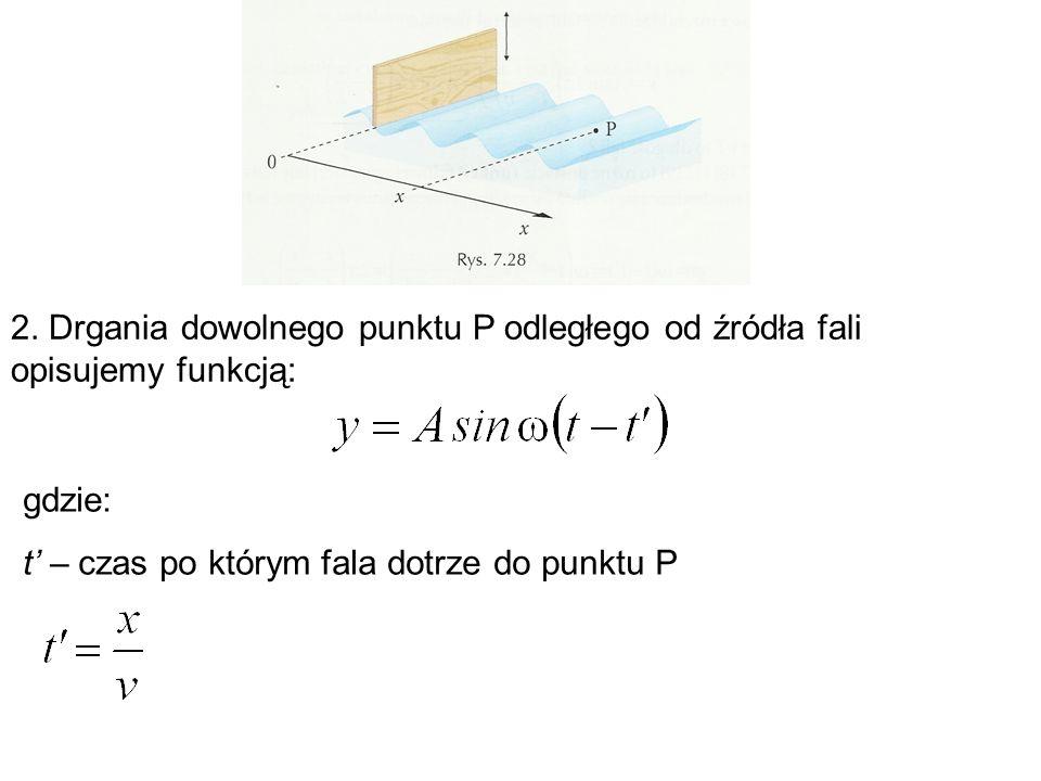 2. Drgania dowolnego punktu P odległego od źródła fali opisujemy funkcją: gdzie: t' – czas po którym fala dotrze do punktu P