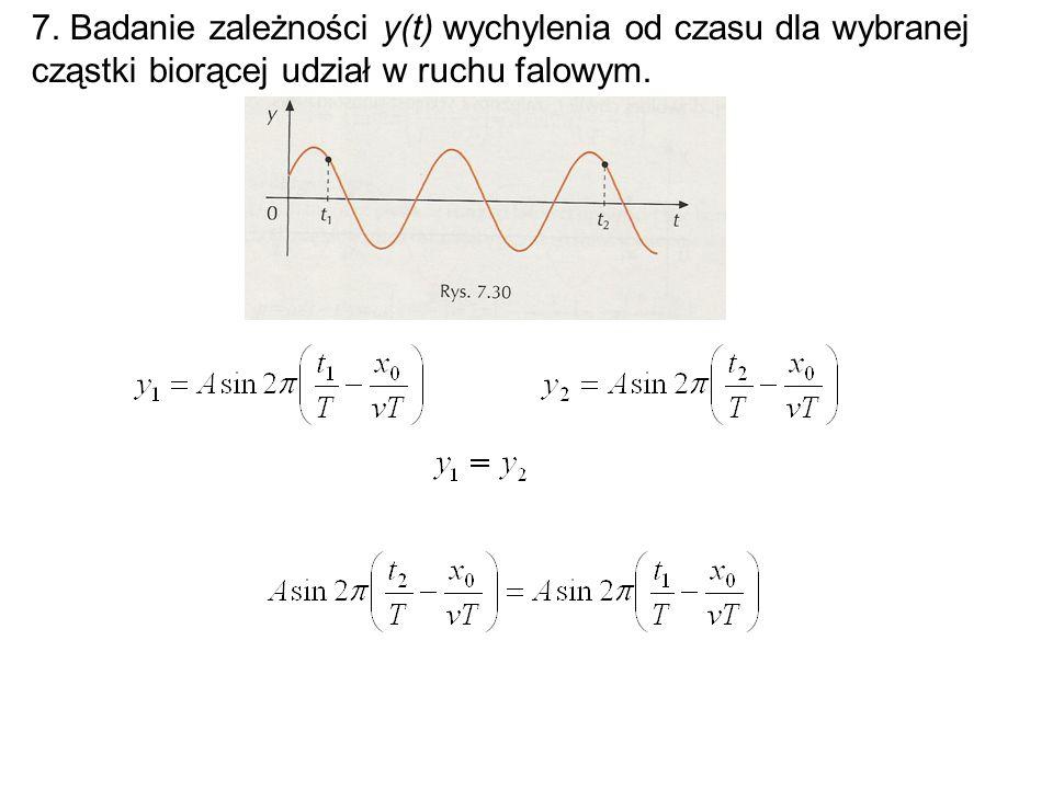 WNIOSEK: Dwa punkty ośrodka zgodne w fazie są oddalone od siebie wzdłuż osi t na odległość równą całkowitej wielokrotności okresu fali T.