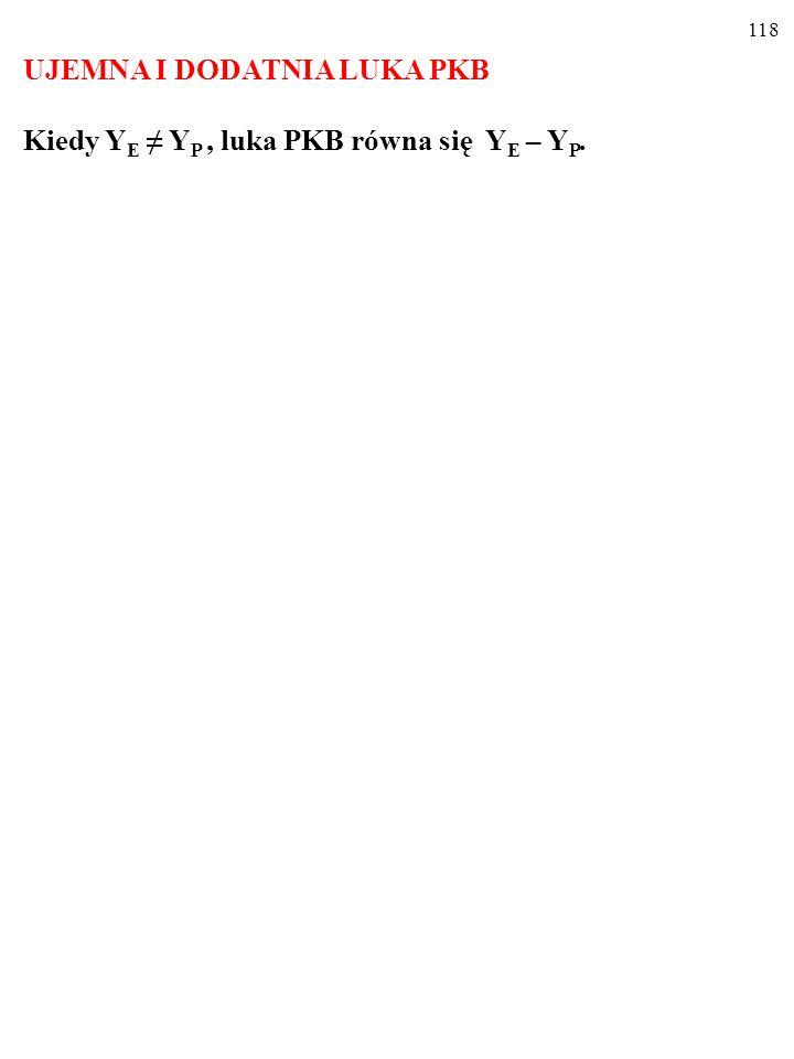 """117 ZADANIE W """"keynesowskiej"""" gospodarce zamknietej i bez państwa, funkcja konsumpcji ma wzór: C pl =0,7. Y–10 (Y to dochód do dyspozycji), a planowan"""