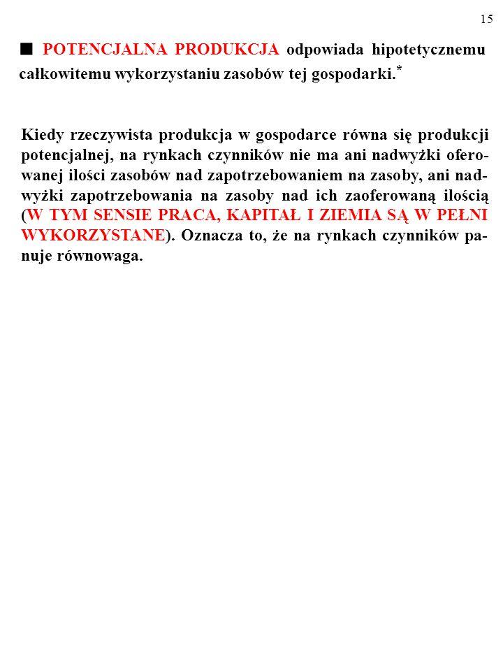 14 Y E =AE PL Uwaga! Chodzi o RZECZYWISTĄ produkcję, Y, w gospodarce, a nie o produkcję POTENCJALNĄ, Y p … ■ RZECZYWISTA PRODUKCJA stanowi ilość dóbr