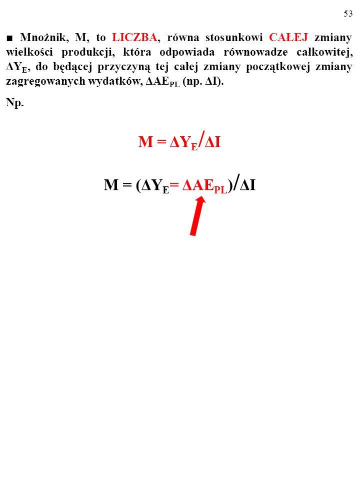 52 ■ Mnożnik, M, to LICZBA, równa stosunkowi CAŁEJ zmiany wielkości produkcji, która odpowiada równowadze całkowitej, ΔY E, do będącej przyczyną tej c