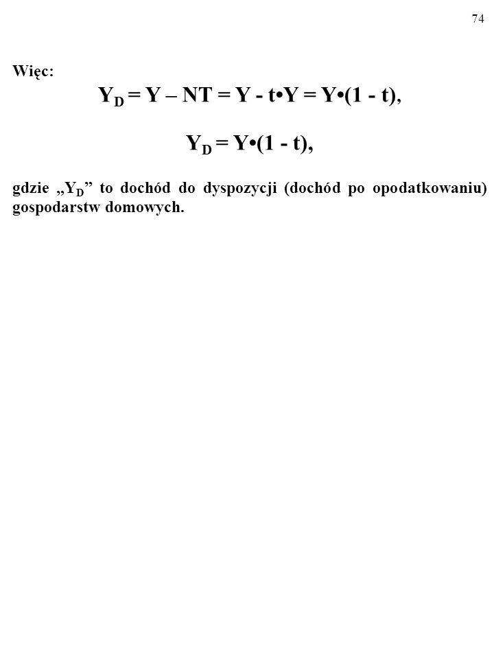 """73 Założenie: T D – B = NT = tY, gdzie """"t"""" to stała STOPA OPODATKOWANIA NETTO."""