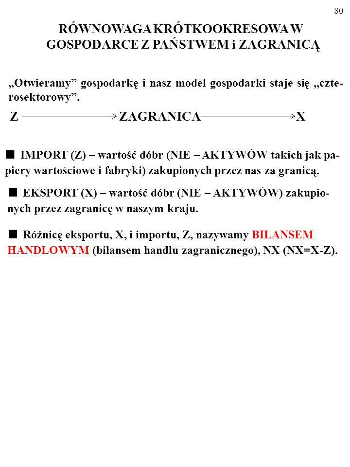 """79 Z ZAGRANICA X """"Otwieramy"""" gospodarkę i nasz model gospodarki staje się """"CZTEROSEKTOROWY"""". RÓWNOWAGA KRÓTKOOKRESOWA W GOSPODARCE Z PAŃSTWEM i ZAGRAN"""