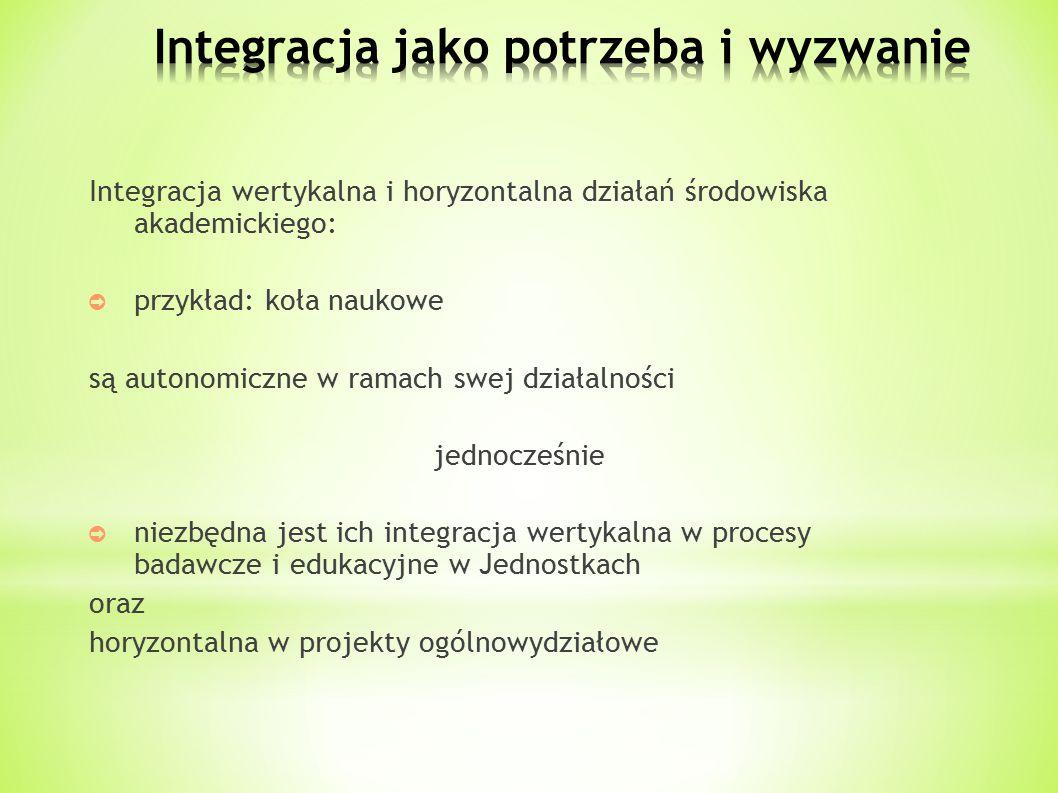 Integracja wertykalna i horyzontalna działań środowiska akademickiego: ➲ przykład: koła naukowe są autonomiczne w ramach swej działalności jednocześnie ➲ niezbędna jest ich integracja wertykalna w procesy badawcze i edukacyjne w Jednostkach oraz horyzontalna w projekty ogólnowydziałowe