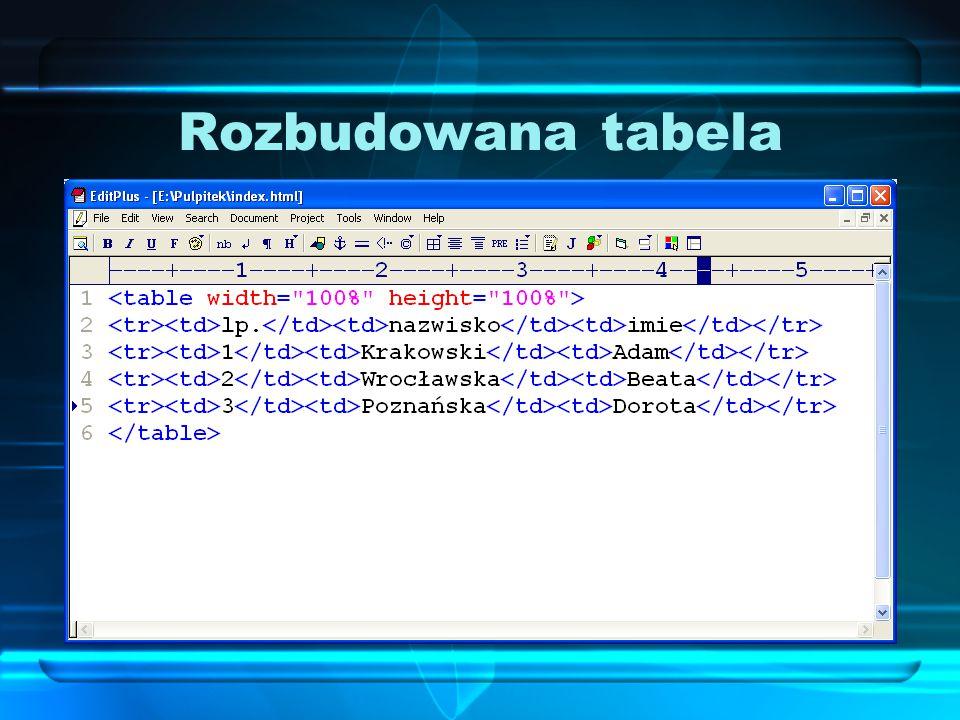Rozbudowana tabela Każda tabela może się składać z wielu wierszy, w skład których wejdzie wiele kolumn.