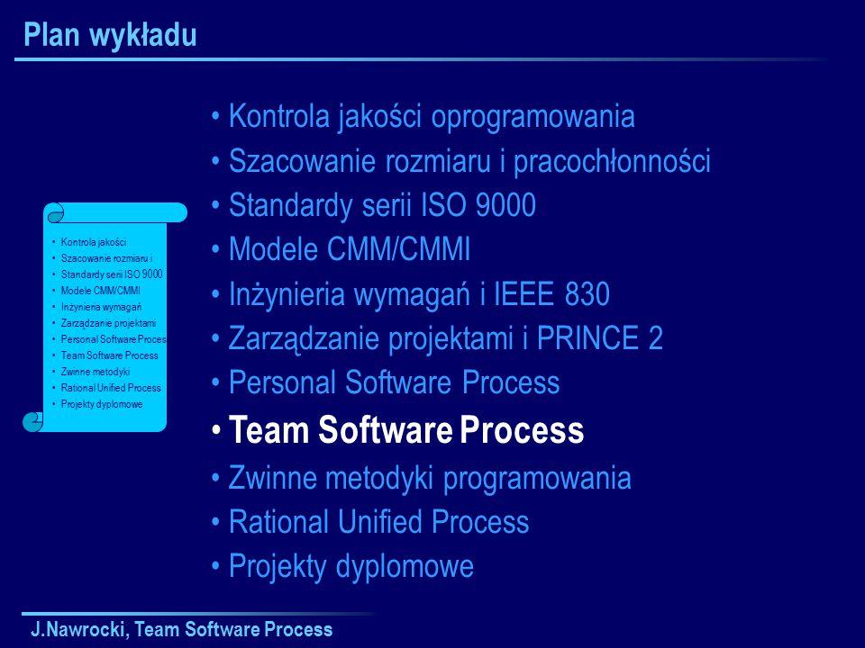 J.Nawrocki, Team Software Process Plan wykładu Kontrola jakości oprogramowania Szacowanie rozmiaru i pracochłonności Standardy serii ISO 9000 Modele CMM/CMMI Inżynieria wymagań i IEEE 830 Zarządzanie projektami i PRINCE 2 Personal Software Process Team Software Process Zwinne metodyki programowania Rational Unified Process Projekty dyplomowe Kontrola jakości Szacowanie rozmiaru i Standardy serii ISO 9000 Modele CMM/CMMI Inżynieria wymagań Zarządzanie projektami Personal Software Process Team Software Process Zwinne metodyki Rational Unified Process Projekty dyplomowe