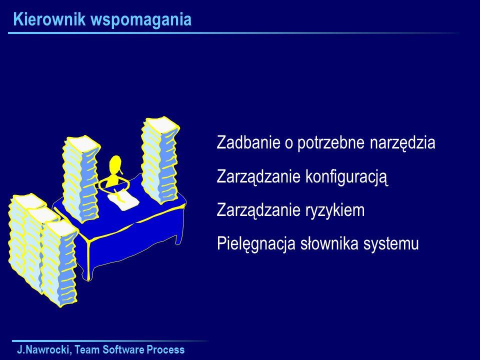 J.Nawrocki, Team Software Process Kierownik wspomagania Zadbanie o potrzebne narzędzia Zarządzanie konfiguracją Zarządzanie ryzykiem Pielęgnacja słownika systemu