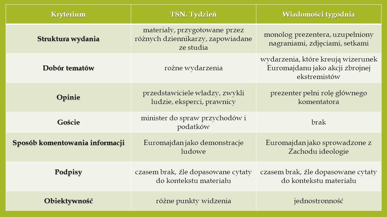 Kryterium TSN.