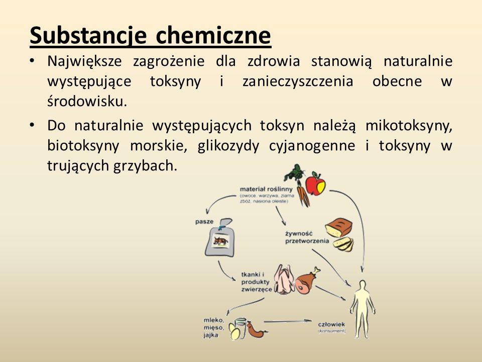 Substancje chemiczne Największe zagrożenie dla zdrowia stanowią naturalnie występujące toksyny i zanieczyszczenia obecne w środowisku. Do naturalnie w