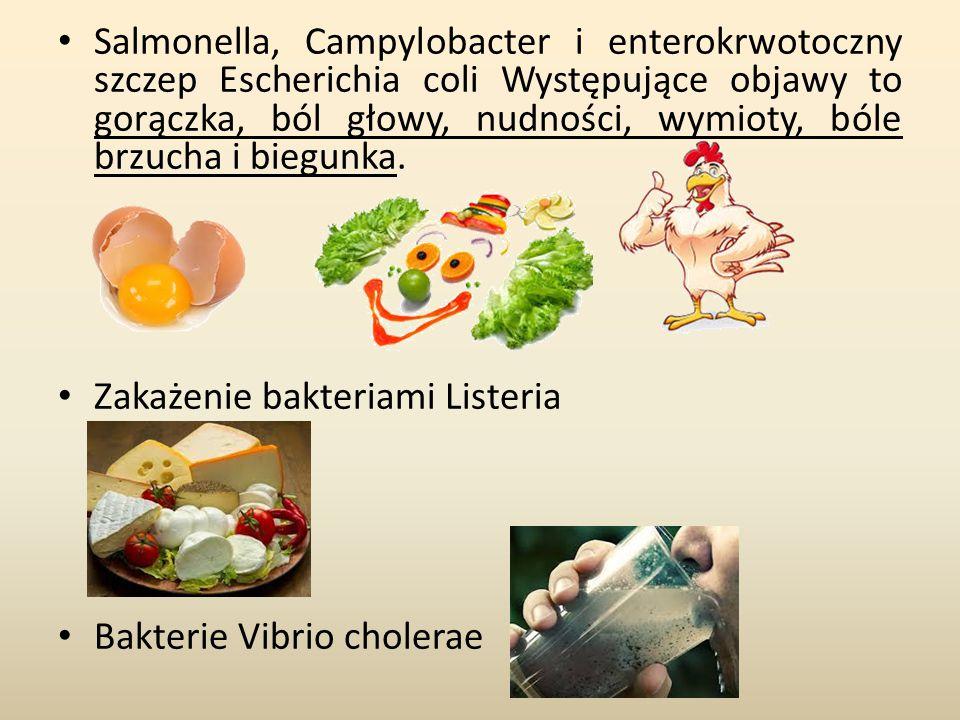 Salmonella, Campylobacter i enterokrwotoczny szczep Escherichia coli Występujące objawy to gorączka, ból głowy, nudności, wymioty, bóle brzucha i biegunka.