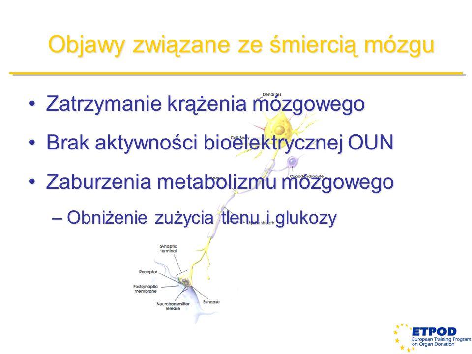 Objawy związane ze śmiercią mózgu Zatrzymanie krążenia mózgowegoZatrzymanie krążenia mózgowego Brak aktywności bioelektrycznej OUNBrak aktywności bioe