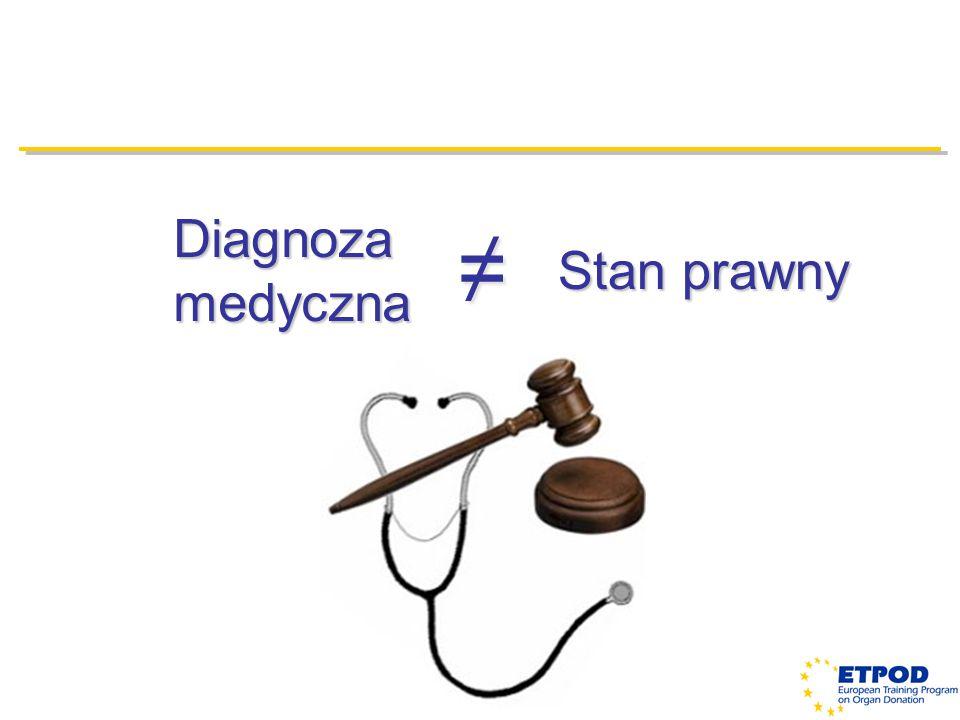 Stan prawny ≠ Diagnoza medyczna