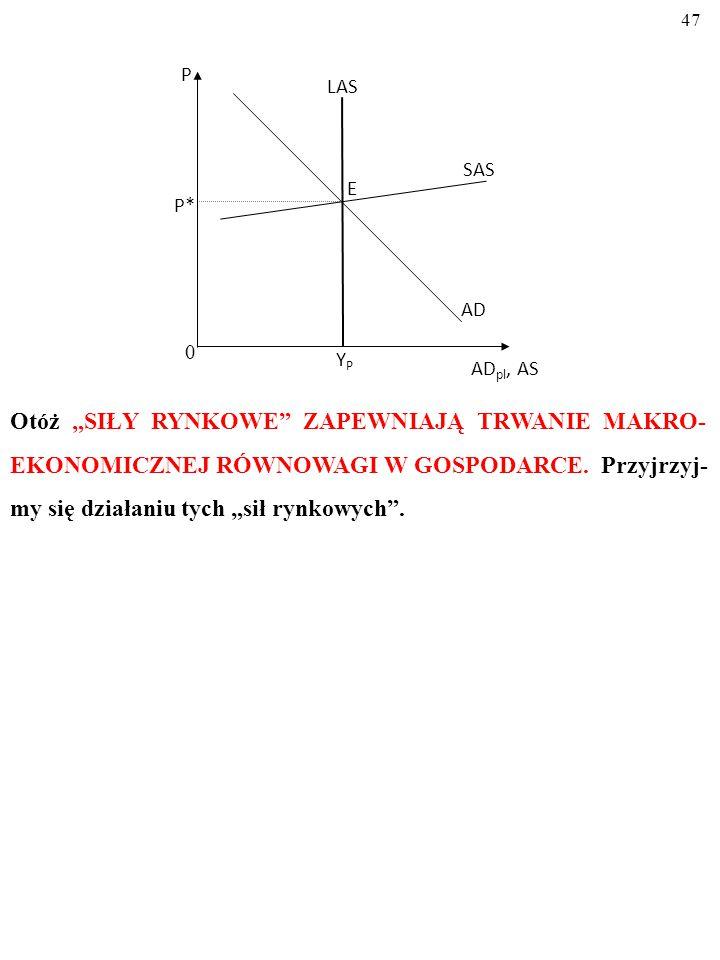 46 MAKROEKONOMICZNĄ RÓWNOWAGĄ oznacza, że wydatki zagregowane, AE pl, są równe zagregowanej podaży, Y (krótkook- resowej i (lub) długookresowej).