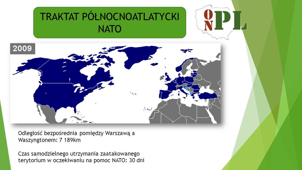 TRAKTAT PÓŁNOCNOATLATYCKI NATO Odległość bezpośrednia pomiędzy Warszawą a Waszyngtonem: 7 189km Czas samodzielnego utrzymania zaatakowanego terytorium