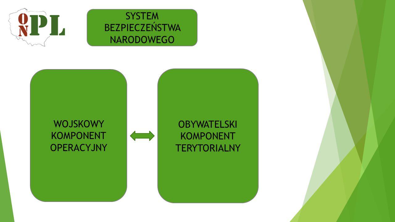 SYSTEM BEZPIECZEŃSTWA NARODOWEGO WOJSKOWY KOMPONENT OPERACYJNY OBYWATELSKI KOMPONENT TERYTORIALNY