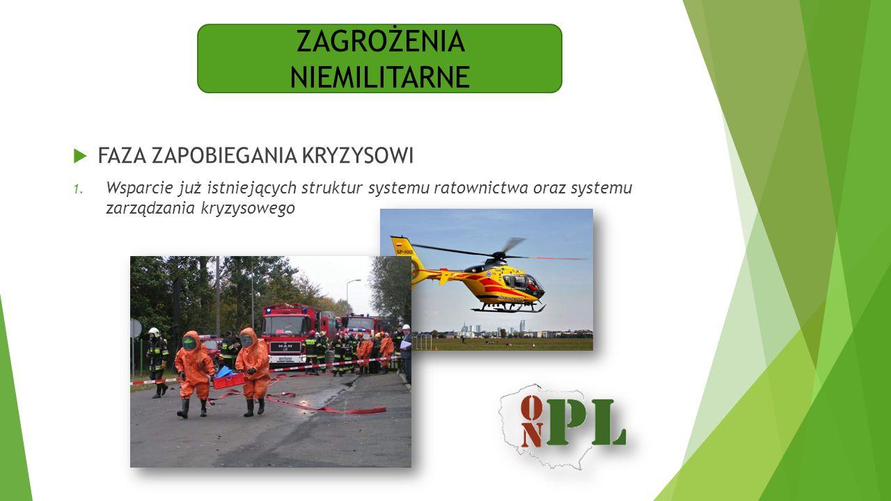  FAZA ZAPOBIEGANIA KRYZYSOWI 1. Wsparcie już istniejących struktur systemu ratownictwa oraz systemu zarządzania kryzysowego ZAGROŻENIA NIEMILITARNE