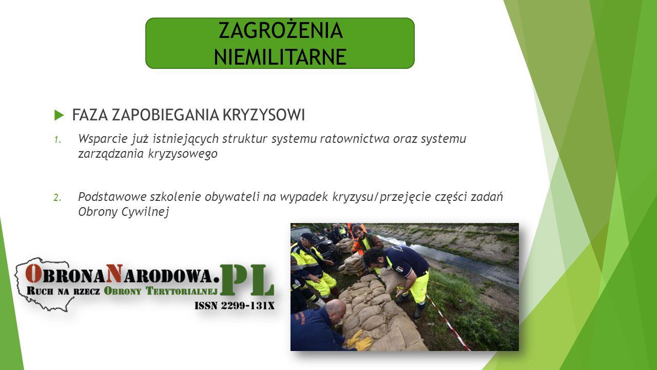  FAZA ZAPOBIEGANIA KRYZYSOWI 1. Wsparcie już istniejących struktur systemu ratownictwa oraz systemu zarządzania kryzysowego 2. Podstawowe szkolenie o